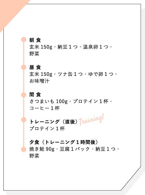 サポート事例01