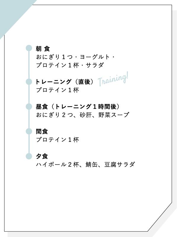 サポート事例02